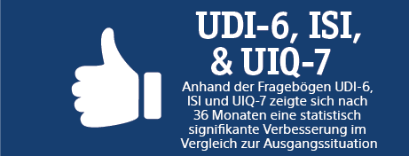 UDI-6, ISI, & UIQ-7 showed statistically significant improvement from baseline to 36 months