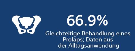 90.4% composite treatment success