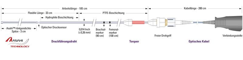 Comet Pressure Guidewire Illustration