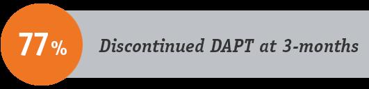 77 % – DAPT-Abbruch nach 3 Monaten