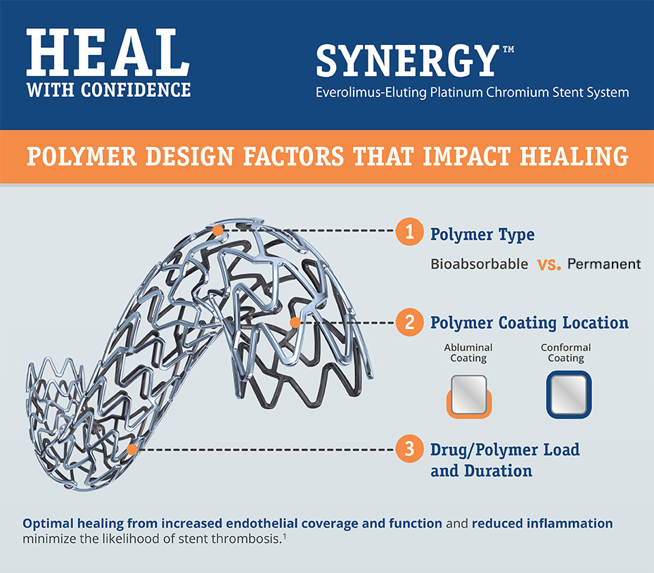 Faktoren des Polymer-Designs, die sich auf die Heilung auswirken