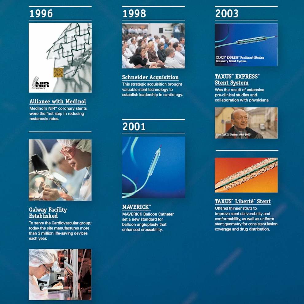 Stent Leadership Innovation Story Cutdown: A Legacy of Innovation + the Promus ELITE Stent