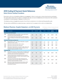 2019 Enteral Feeding Coding and Payment Quick Reference