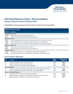2018 Quick Reference Guide for Deep Brain Stimulation