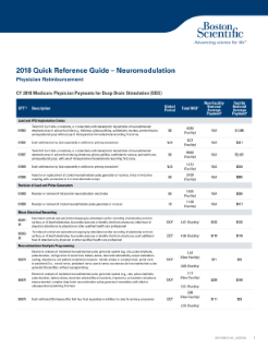 2018 Quick Reference Guide - Physician Reimbursement for Deep Brain Stimulation