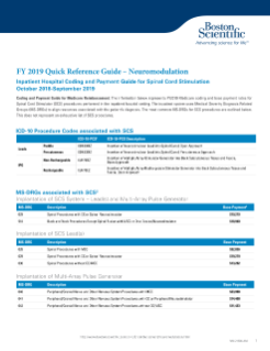 FY2019 Quick Reference Guide – Neuromodulation
