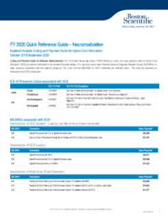 FY2019 Quick Reference Guide – Inpatient