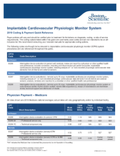 Reimbursement-Rhythm-Management - Boston Scientific