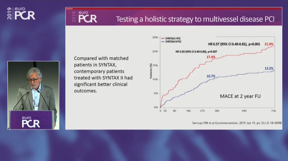 Innovations in complex multivessel disease PCI - SYNTAX II strategy and beyond