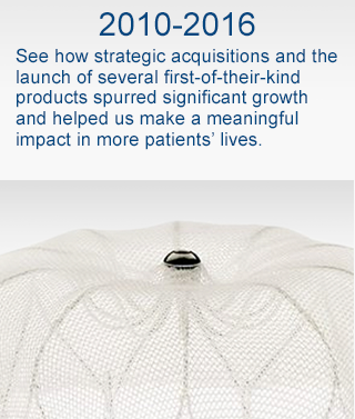 See how strategic acquisitions and the launch of several first-of-their-kind products spurred significant growth and helped us make a meaningful impact in more patients' lives.