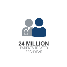 Icon for 24 million patients treated each year.