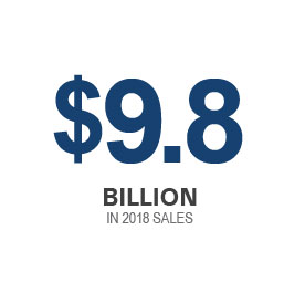 icon with $9.8 Billion in operational sales