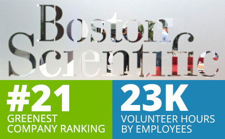 Boston Scientific sign and iconography showing 21st greenest company ranking and 23,000 volunteer hours by employees