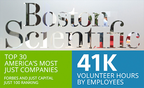 Boston Scientific sign and iconography showing 216th greenest company ranking and 43,000 volunteer hours by employees