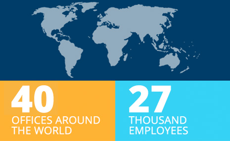 40 offices around the world and 27 thousand employees