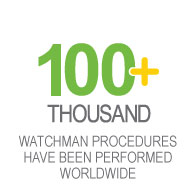100,000 WATCHMAN procedures have been performed worldwide