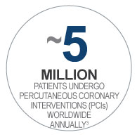 5 million patients undergo percutaneous coronary interventions