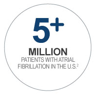 +5 million patients with atrial fibrillation the U.S