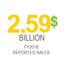 $2.59 Billion in FY2018 Operational Sales