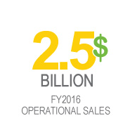 $2.5 Billion in FY2016 Operational Sales