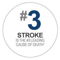 Stroke is the #3 leading cause of death