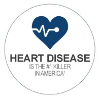 Heart disease is the #1 Killer in America