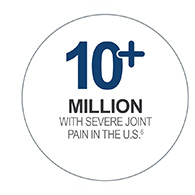 10M+ with severe joint pain in the U.S.