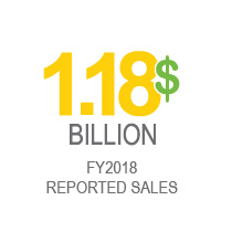 $1.18 Billion FY 2018 Operational Sales