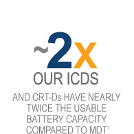 2x our ICDs and CRT-Ds