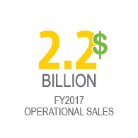 $2.2 Billion FY2017 Operational Sales