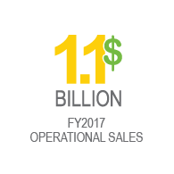 $1.1 Billion FY2017 Operational Sales