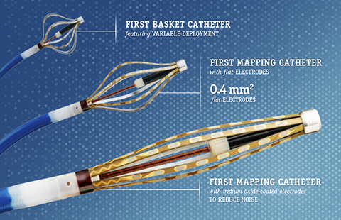 ORION Catheter Infographic