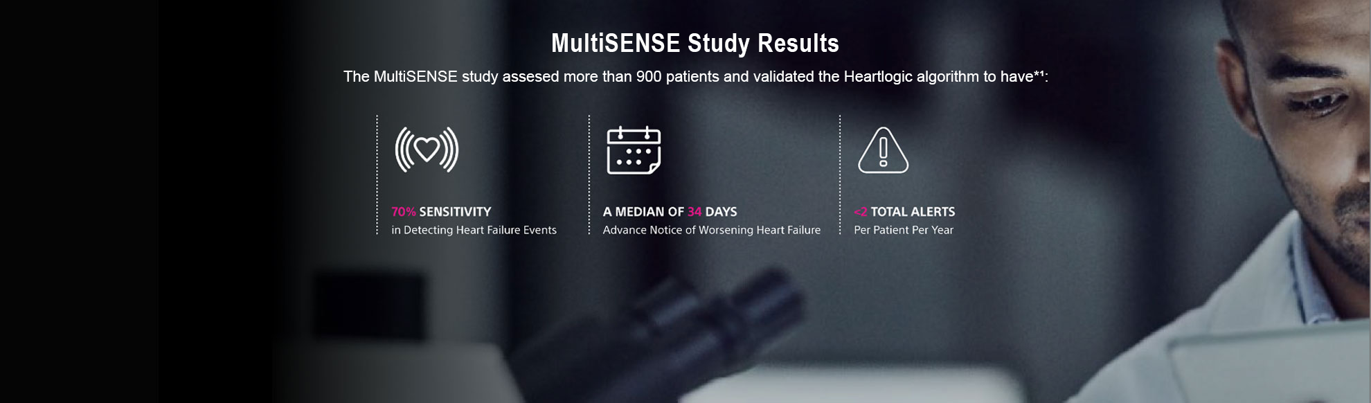 MultiSENSE Study Results*1