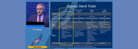 VIRTUS Trial Design and Primary Endpoint Results