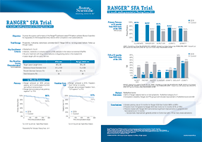 Ranger-sfa-12month-clinical-datasheet
