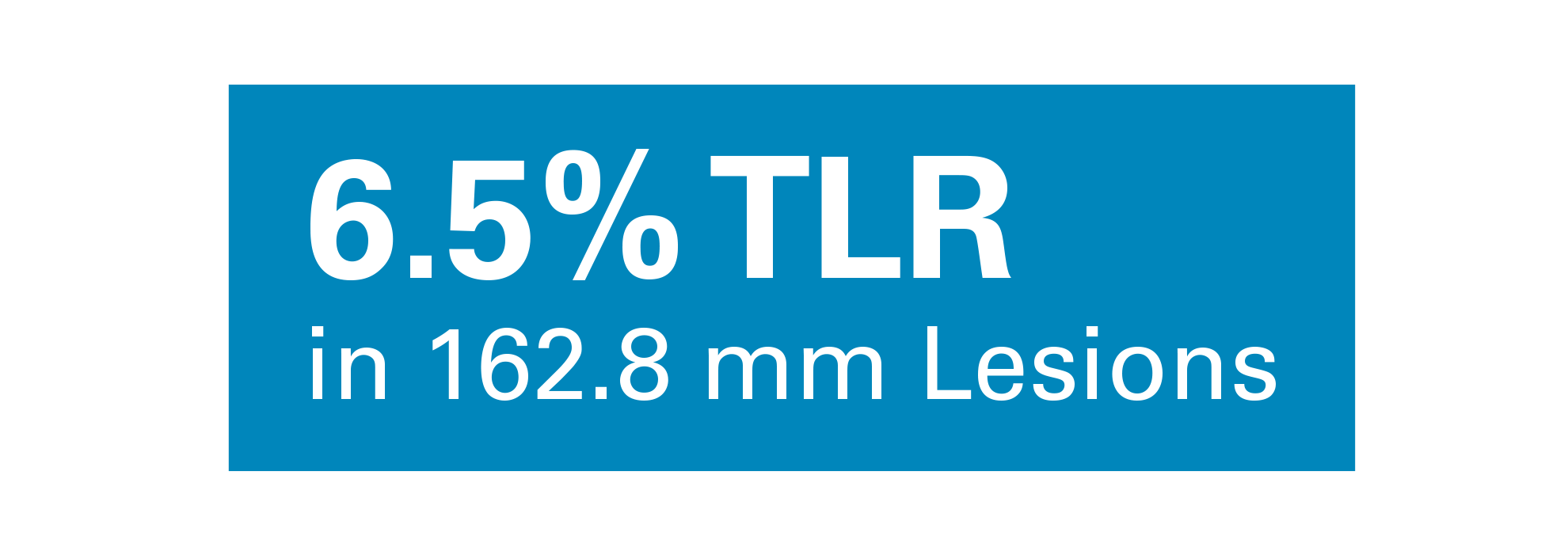 6.5% TLR Rate  in 162.8mm Lesions