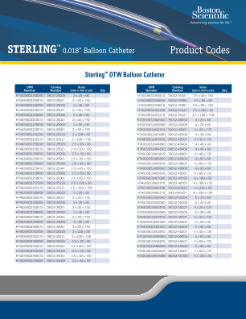 Sterling Product Code Brochure