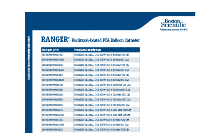 Downloadable Ranger Paclitaxel-Coated PTA Balloon Catheter UPN Ordering Information