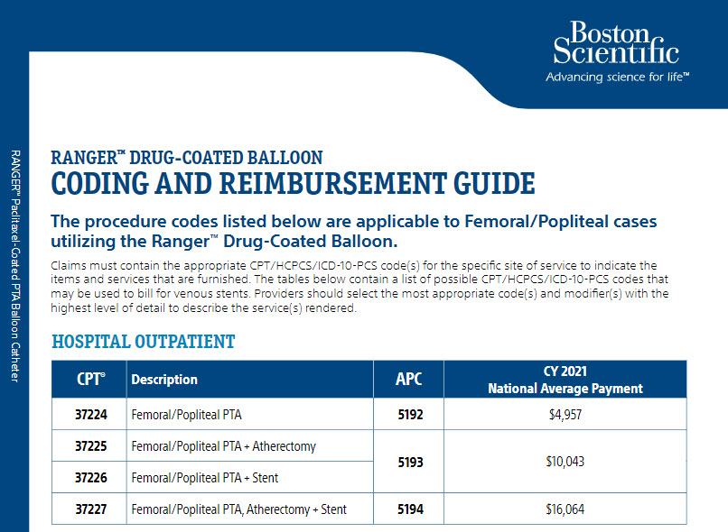 Download the Ranger Reimbursement Guide.