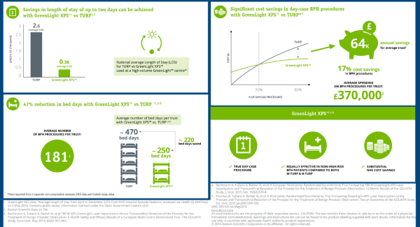 Infographic GreenLight XPS™ vs. TURP