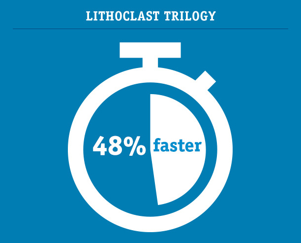 LithoClast Trilogy - 48% faster