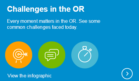 Challenges in the OR - Every moment matters in the OR. See some common challenges faced today.