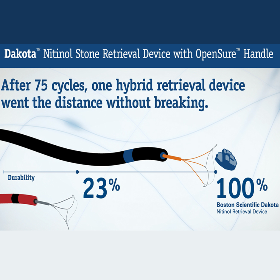 Dakota™ Stone Retrieval Device Infographic