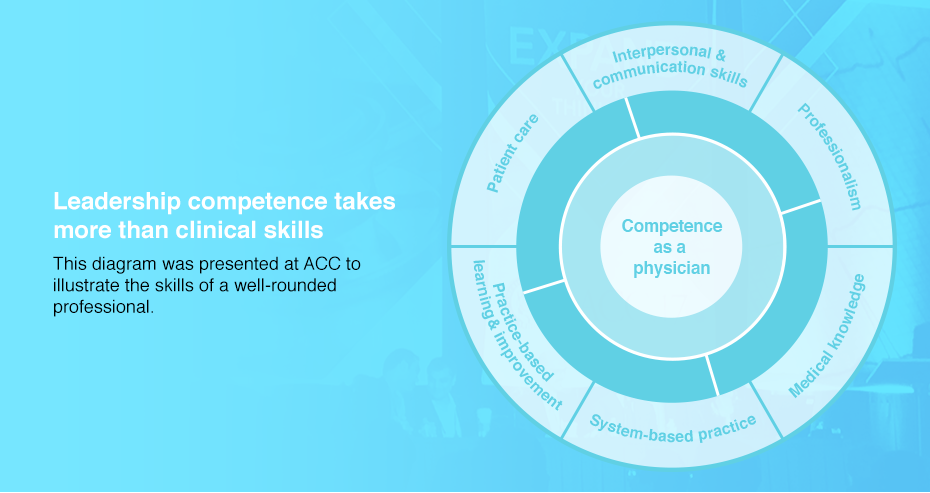 Leadership competence takes more than clinical skills