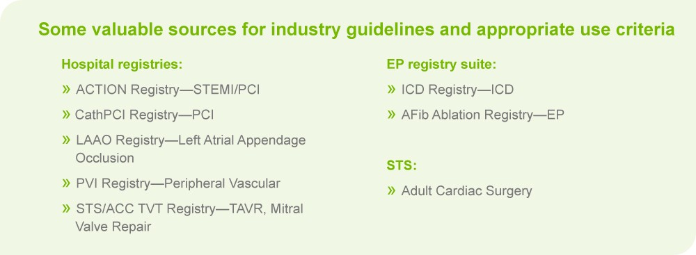 Some valuable sources for industry guidelines and appropriate use criteria Hospital Registries: ACTION Registry—STEMI/PCI CathPCI Registry—PCI LAAO Registry—Left Atrial Appendage Occlusion  PVI Registry—Peripheral Vascular  STS/ACC TVT Registry—TAVR, Mitral Valve Repair    EP Registry Suite: ICD Registry—ICD AFib Ablation Registry—EP  STS: Adult Cardiac Surgery