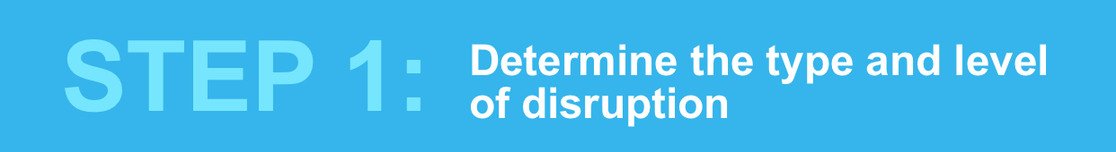 Step 1: Determine the type and level of disruption