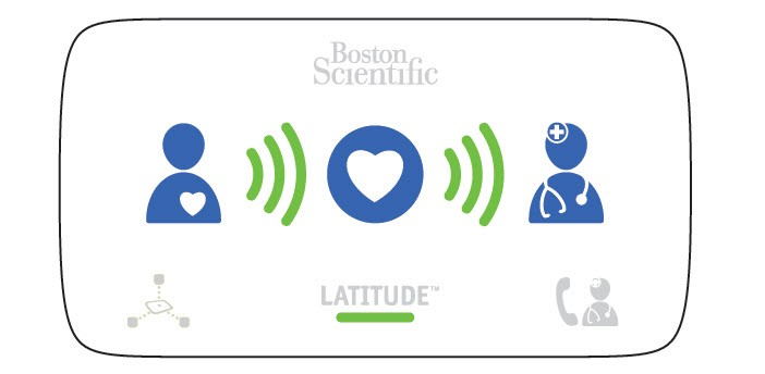 LATITUDE™ Home Monitoring System Graphic