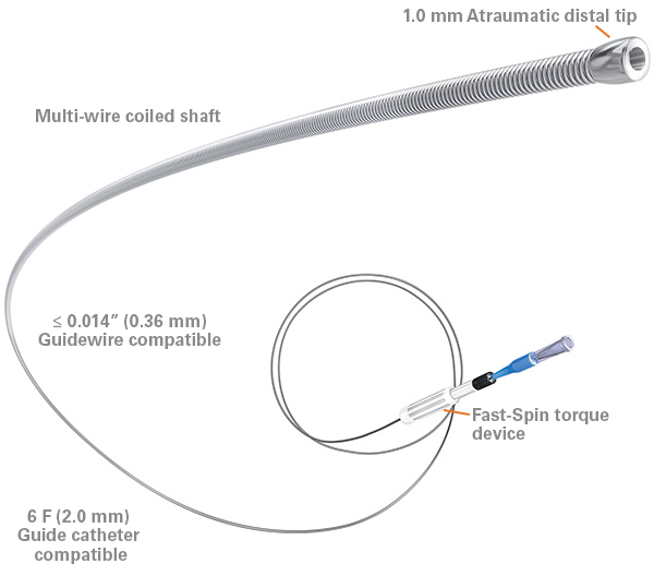 CrossBoss Coronary CTO Crossing Catheter