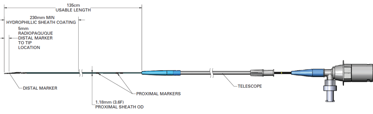 OPTICROSS Coronary Imaging Catheters Product Specifications