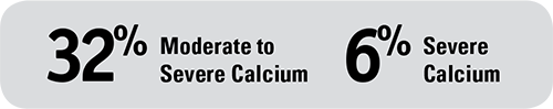 Rotablator - Calcium is a growing problem